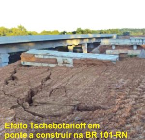 Efeito Tschebotarioff