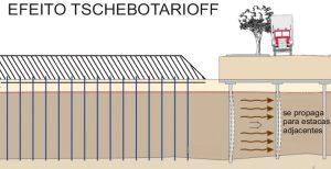 Efeito-Tschebotarioff-04